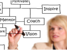 11 Awesome Leadership Experts & Career Coaches on Twitter