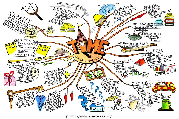 9 time management tips for mba students 1 one hurdle at a time altavistaventures Gallery