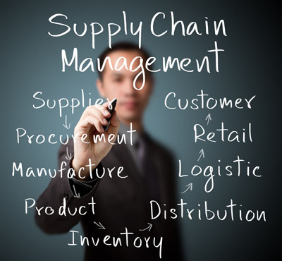 Supply Chain Management: Why Is It A Hot Specialization?